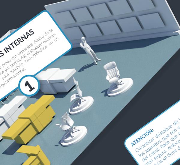 Guia de Execução e Merchandising – Alcatel